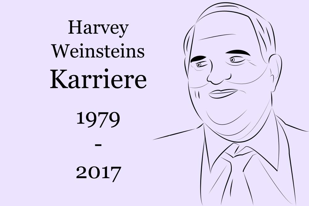 """So könnte eine Traueranzeige für Fans aussehen: Das Bild zeigt rechts Harvey Weinstein, links neben ihm steht """"Harvey Weinsteins Karriere: 1979 bis 2017"""""""