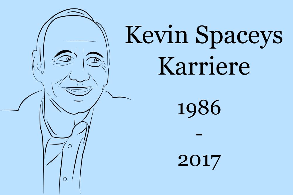 """So könnte eine Traueranzeige für Fans aussehen: Das Bild zeigt rechts Kevin Spacey, links neben ihm steht """"Kevin Spaceys Karriere: 1986 bis 2017"""""""